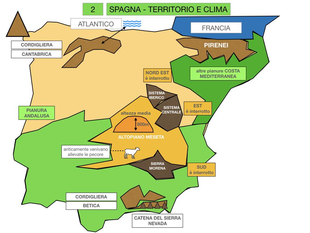 9. LA PENISOLA IBERICA_PARTE1_SIMULAZIONE.030