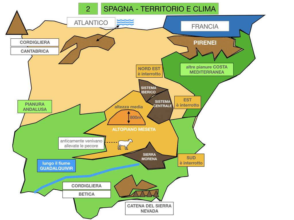 9. LA PENISOLA IBERICA_PARTE1_SIMULAZIONE.031