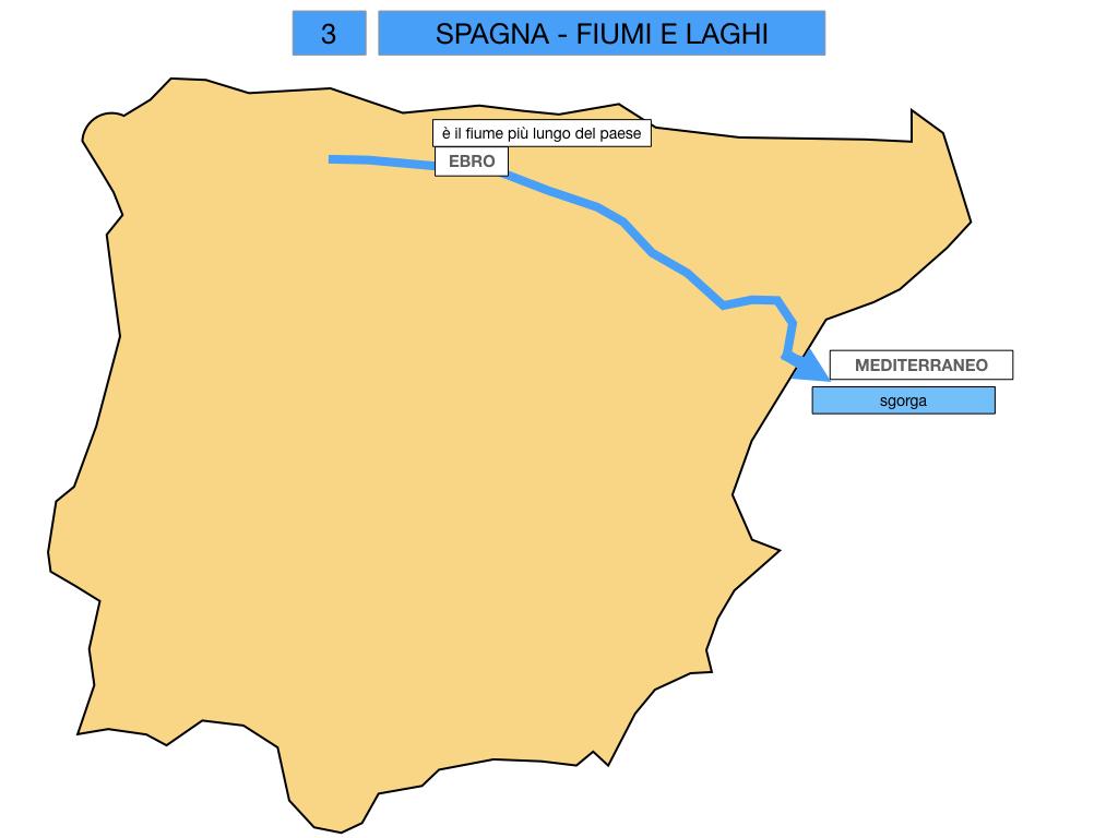 9. LA PENISOLA IBERICA_PARTE1_SIMULAZIONE.035