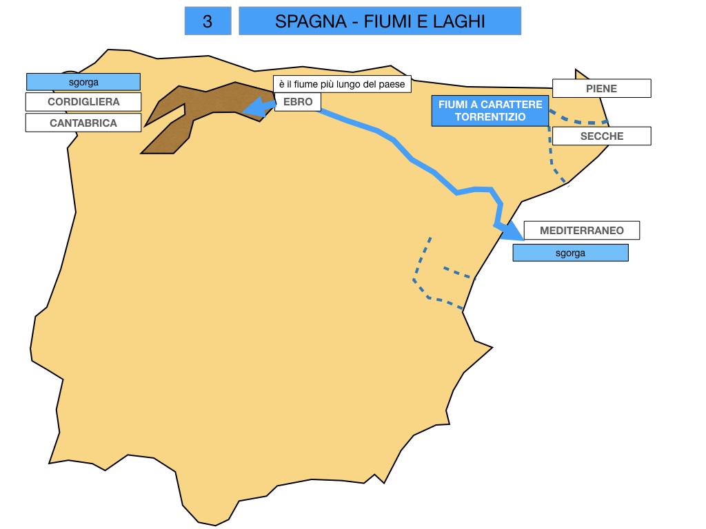 9. LA PENISOLA IBERICA_PARTE1_SIMULAZIONE.038