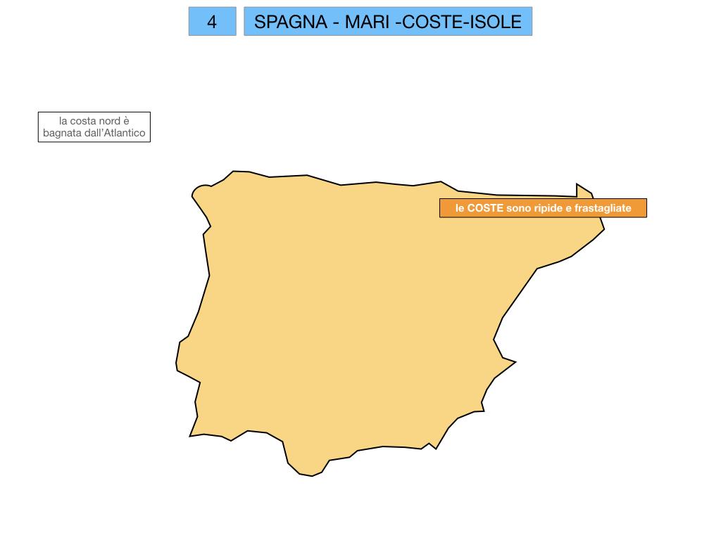 9. LA PENISOLA IBERICA_PARTE1_SIMULAZIONE.047