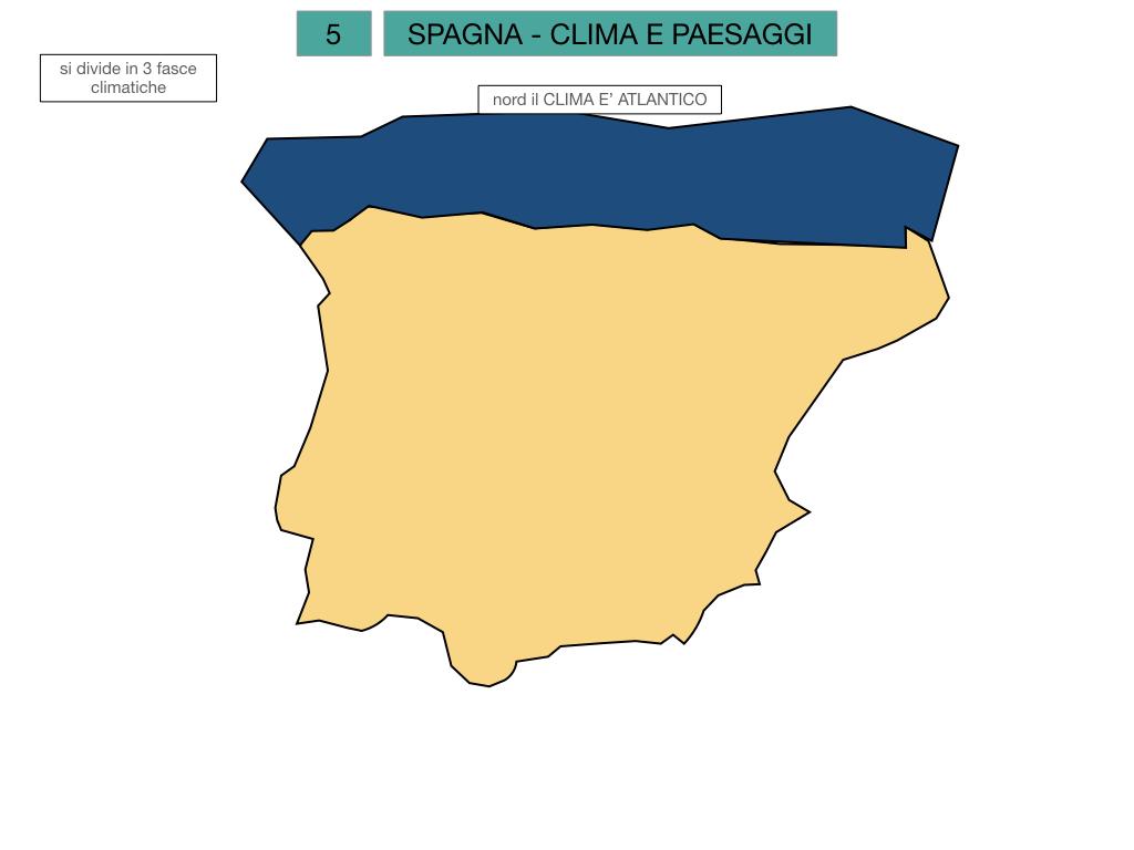9. LA PENISOLA IBERICA_PARTE1_SIMULAZIONE.073