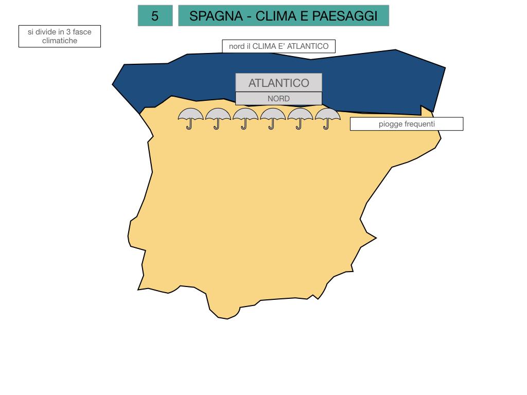 9. LA PENISOLA IBERICA_PARTE1_SIMULAZIONE.074
