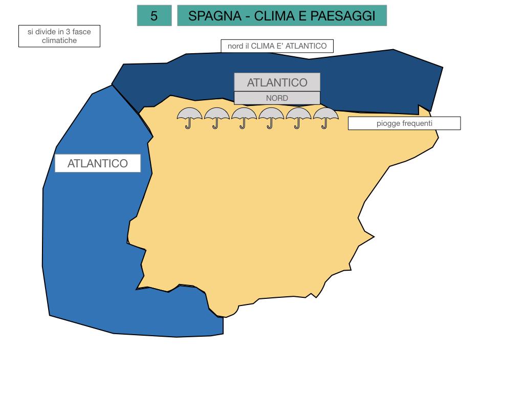 9. LA PENISOLA IBERICA_PARTE1_SIMULAZIONE.075