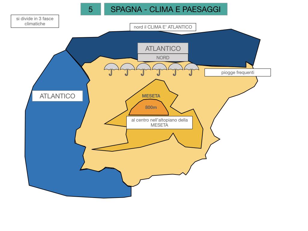 9. LA PENISOLA IBERICA_PARTE1_SIMULAZIONE.076