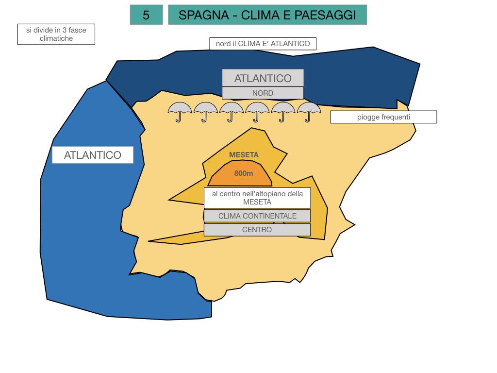 9. LA PENISOLA IBERICA_PARTE1_SIMULAZIONE.077