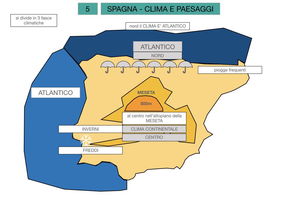9. LA PENISOLA IBERICA_PARTE1_SIMULAZIONE.078