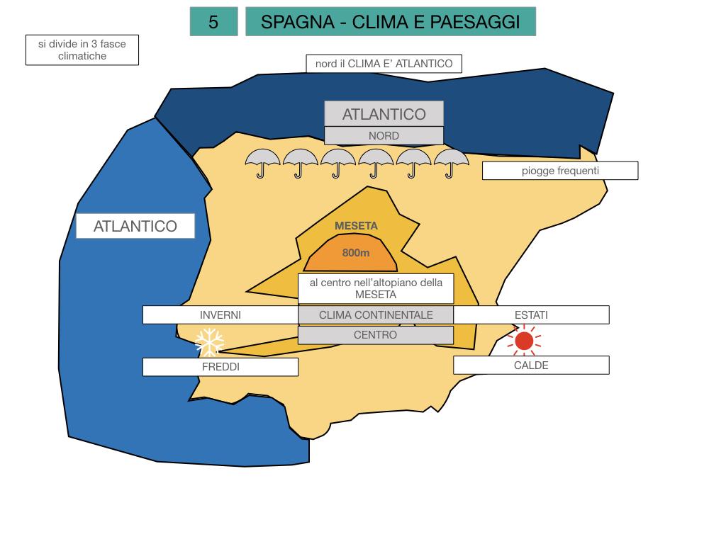 9. LA PENISOLA IBERICA_PARTE1_SIMULAZIONE.079