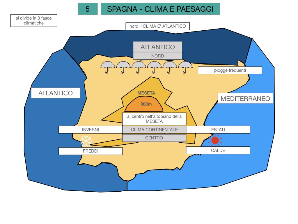 9. LA PENISOLA IBERICA_PARTE1_SIMULAZIONE.080
