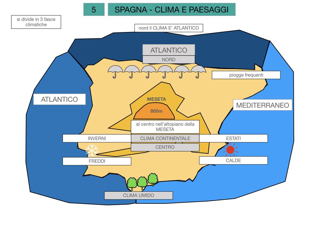 9. LA PENISOLA IBERICA_PARTE1_SIMULAZIONE.081