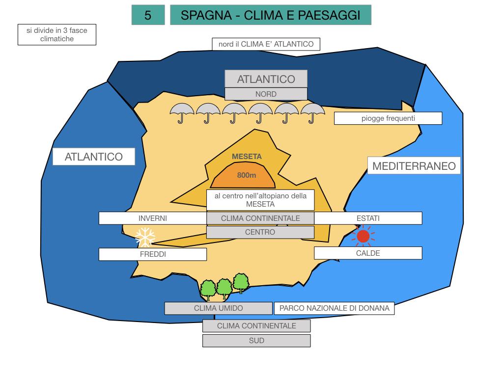 9. LA PENISOLA IBERICA_PARTE1_SIMULAZIONE.083