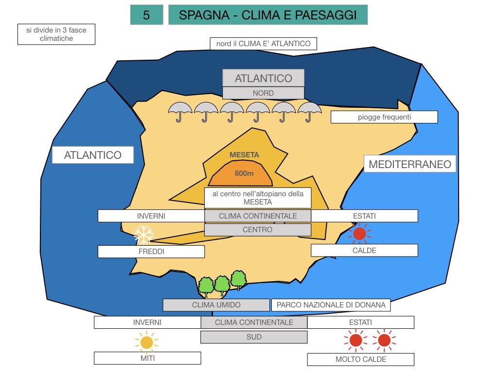 9. LA PENISOLA IBERICA_PARTE1_SIMULAZIONE.085