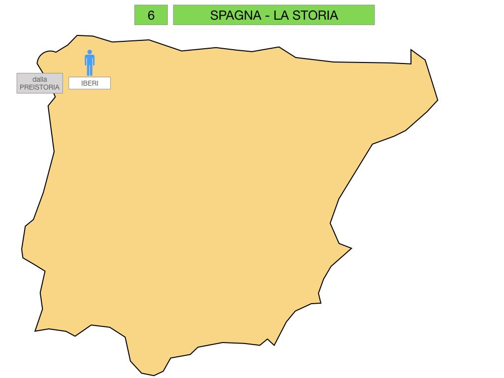9. LA PENISOLA IBERICA_PARTE2_SIMULAZIONE.004