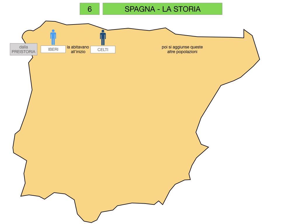 9. LA PENISOLA IBERICA_PARTE2_SIMULAZIONE.006