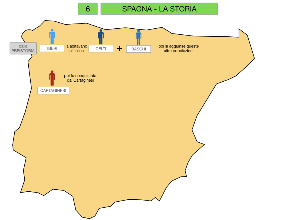 9. LA PENISOLA IBERICA_PARTE2_SIMULAZIONE.008