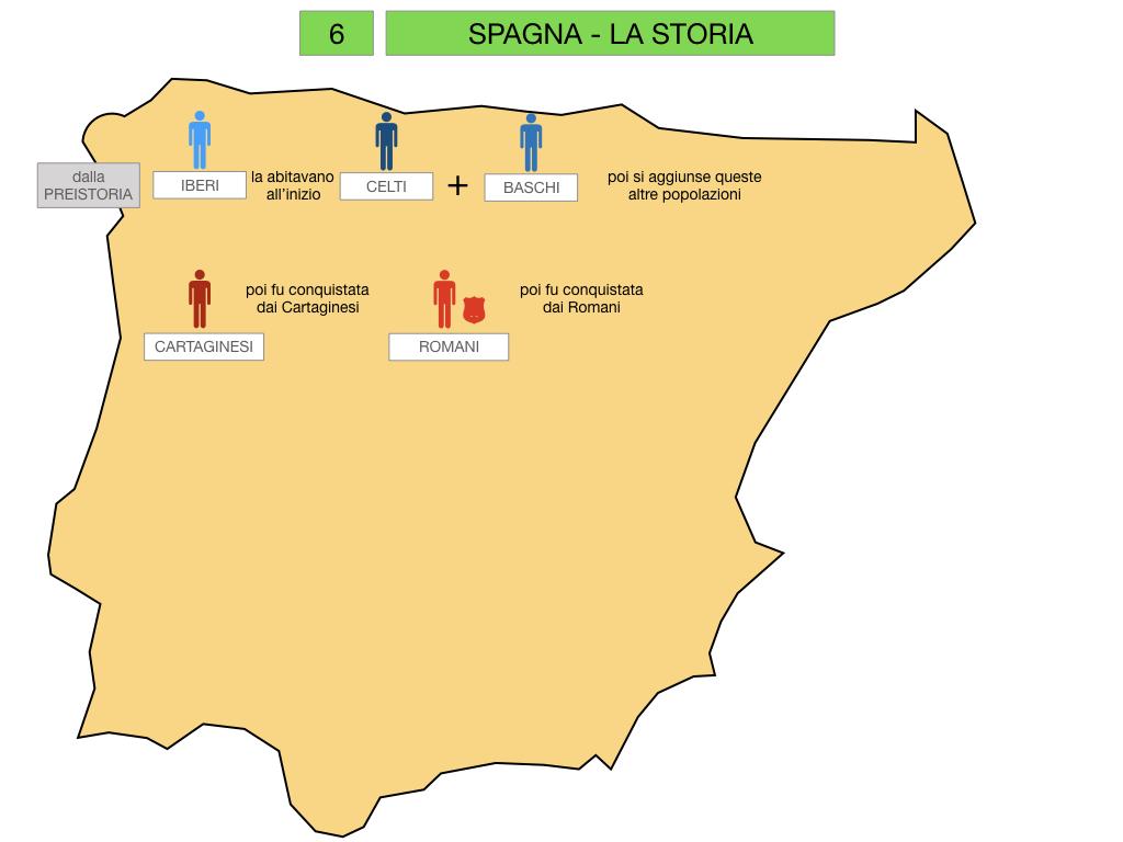 9. LA PENISOLA IBERICA_PARTE2_SIMULAZIONE.009