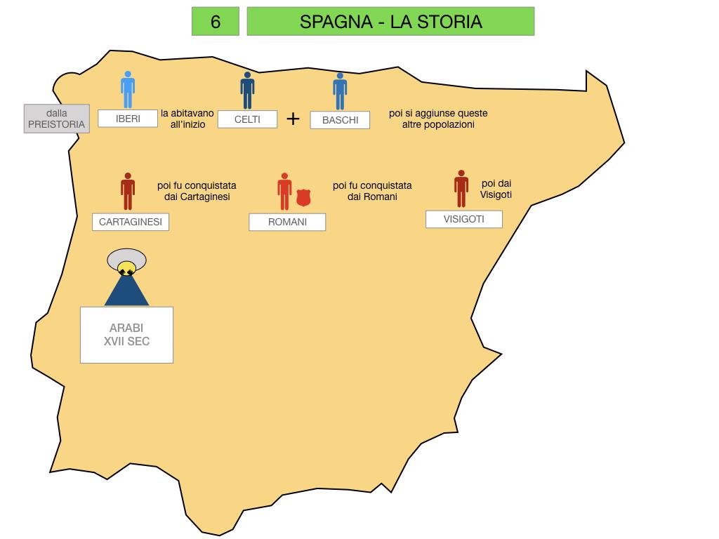9. LA PENISOLA IBERICA_PARTE2_SIMULAZIONE.012