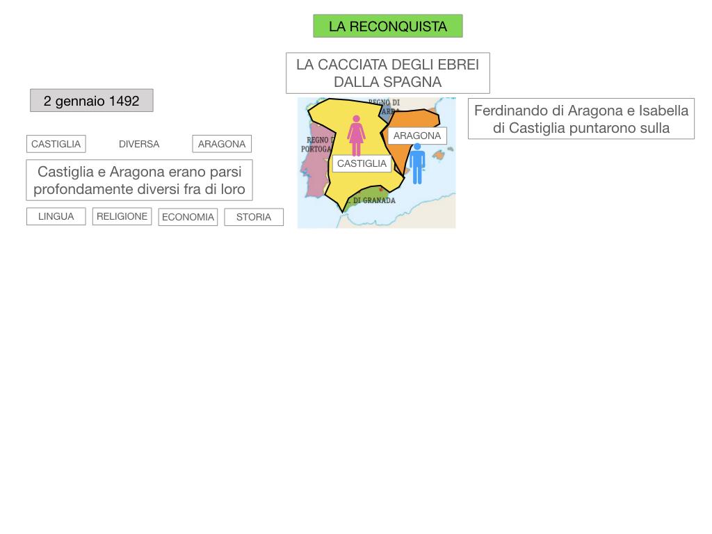 9. LA PENISOLA IBERICA_PARTE2_SIMULAZIONE.019