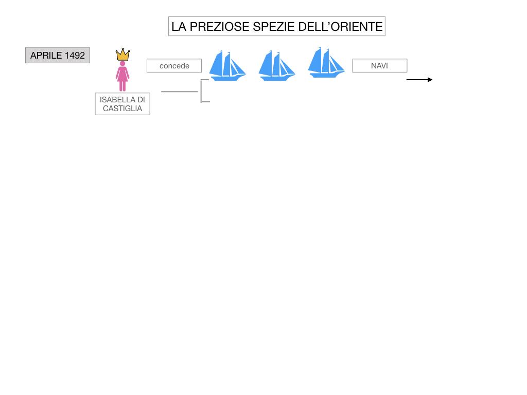 9. LA PENISOLA IBERICA_PARTE2_SIMULAZIONE.027