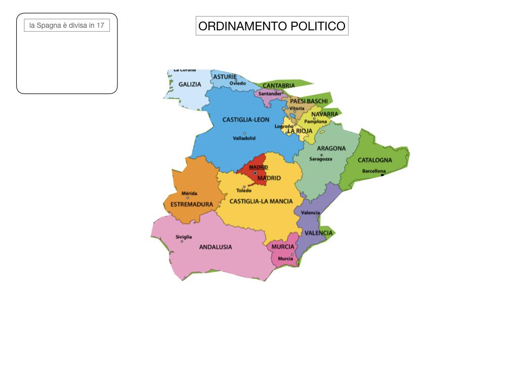 9. LA PENISOLA IBERICA_PARTE2_SIMULAZIONE.047