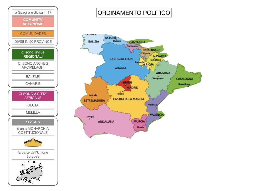 9. LA PENISOLA IBERICA_PARTE2_SIMULAZIONE.057