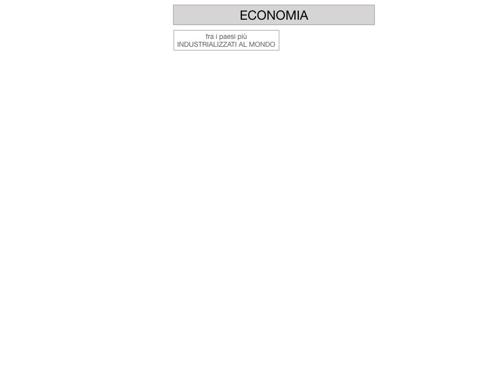 9. LA PENISOLA IBERICA_PARTE2_SIMULAZIONE.096