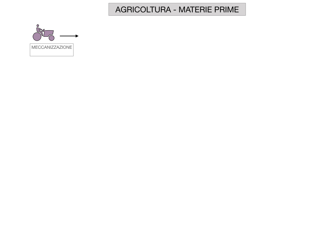 9. LA PENISOLA IBERICA_PARTE2_SIMULAZIONE.112