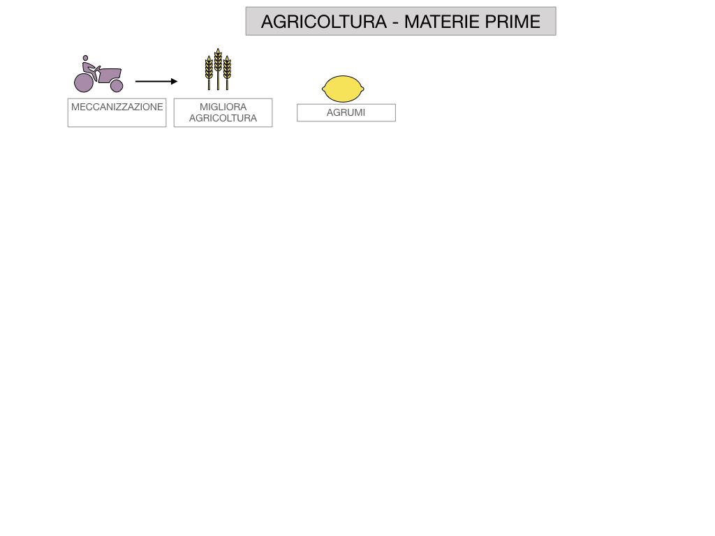 9. LA PENISOLA IBERICA_PARTE2_SIMULAZIONE.114