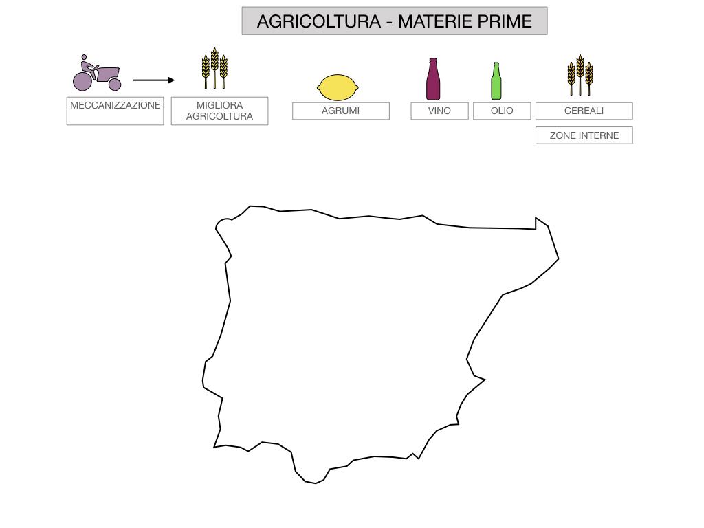 9. LA PENISOLA IBERICA_PARTE2_SIMULAZIONE.116