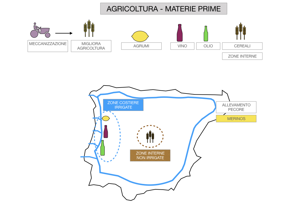 9. LA PENISOLA IBERICA_PARTE2_SIMULAZIONE.119