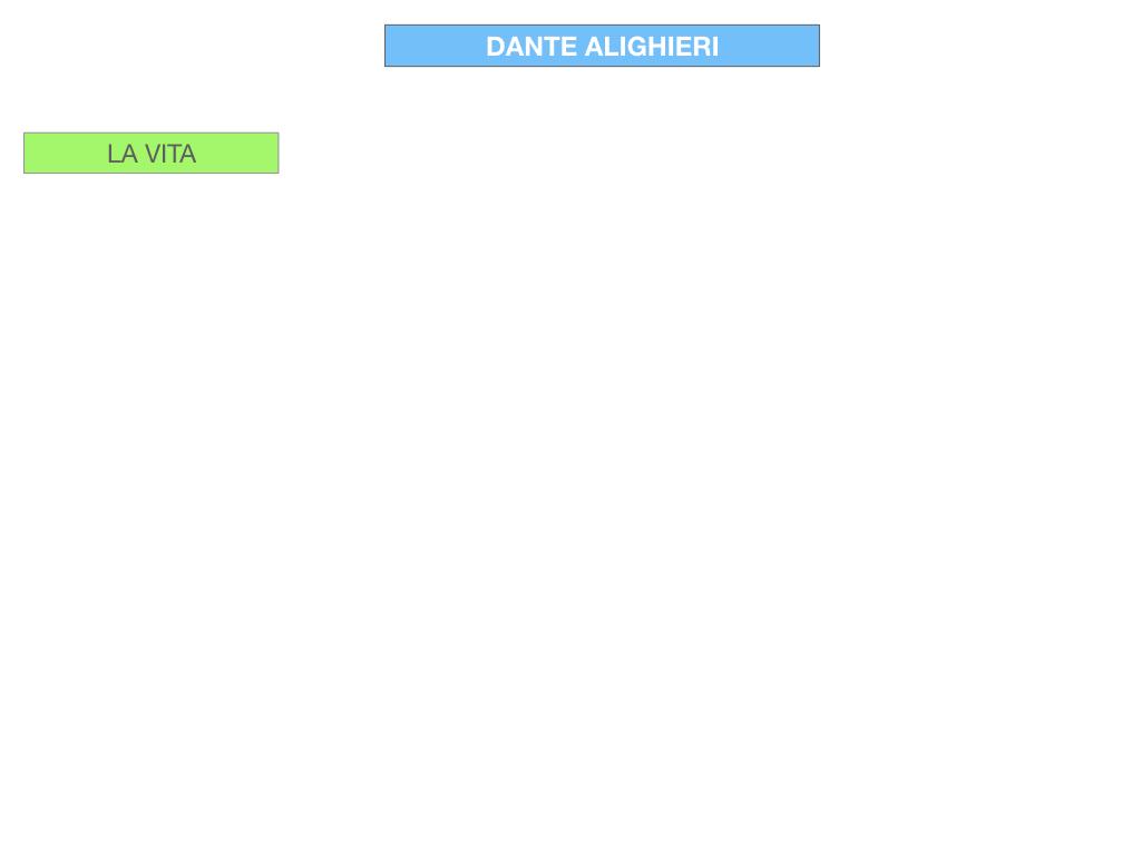C1.DANTE_VITA_SIMULAZIONE.015