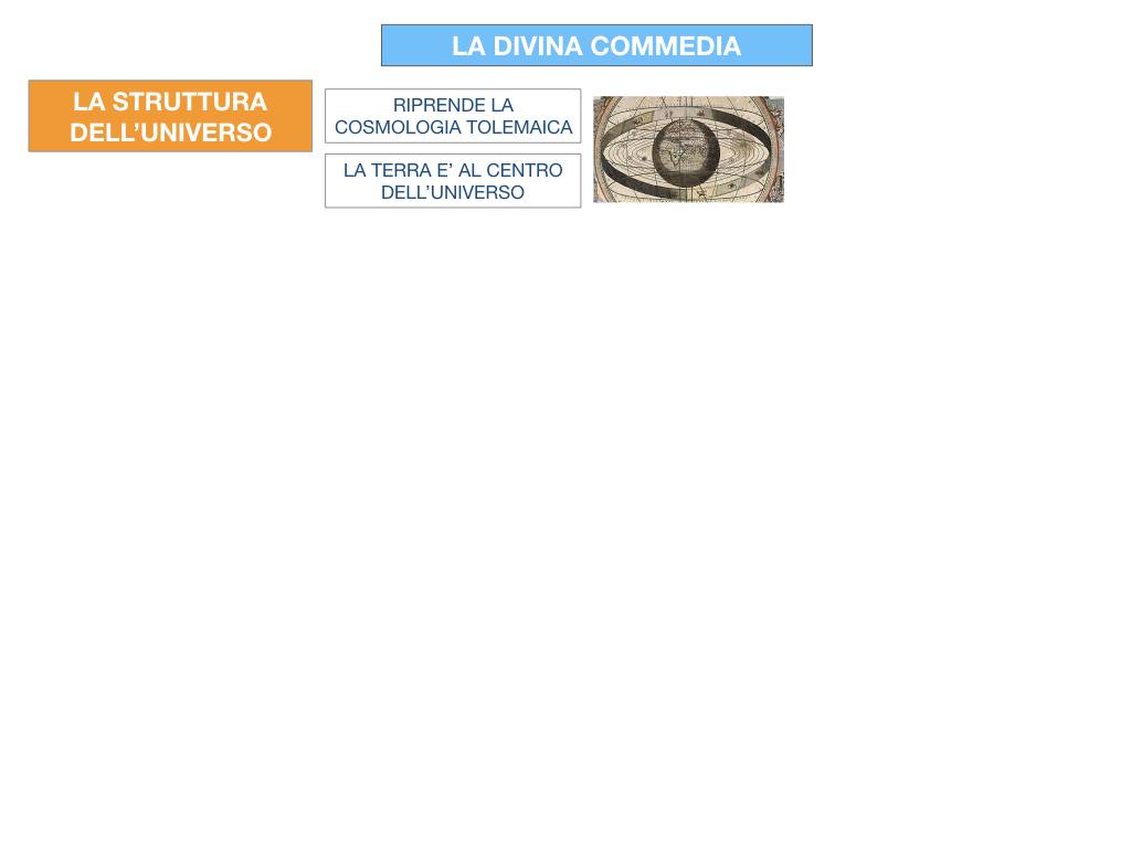 C3.DANTE_DIVINA COMMERDIA LA STRUTTURA INFERNO_SIMULAZIONE.004