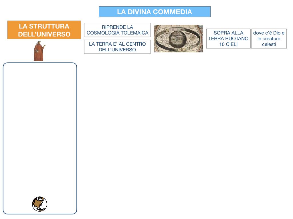 C3.DANTE_DIVINA COMMERDIA LA STRUTTURA INFERNO_SIMULAZIONE.007