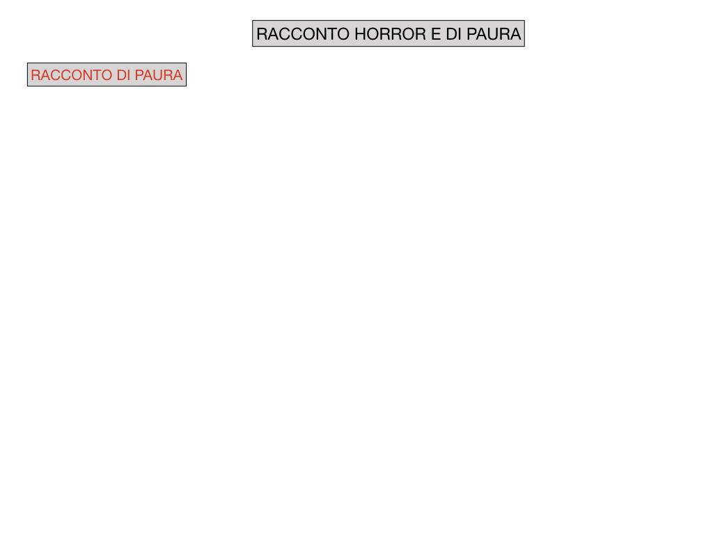 HORROR E PAURA_SIMULAZIONE.003