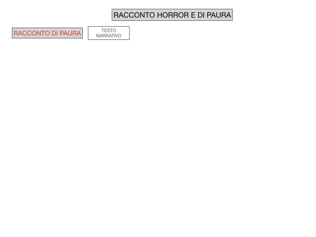HORROR E PAURA_SIMULAZIONE.004