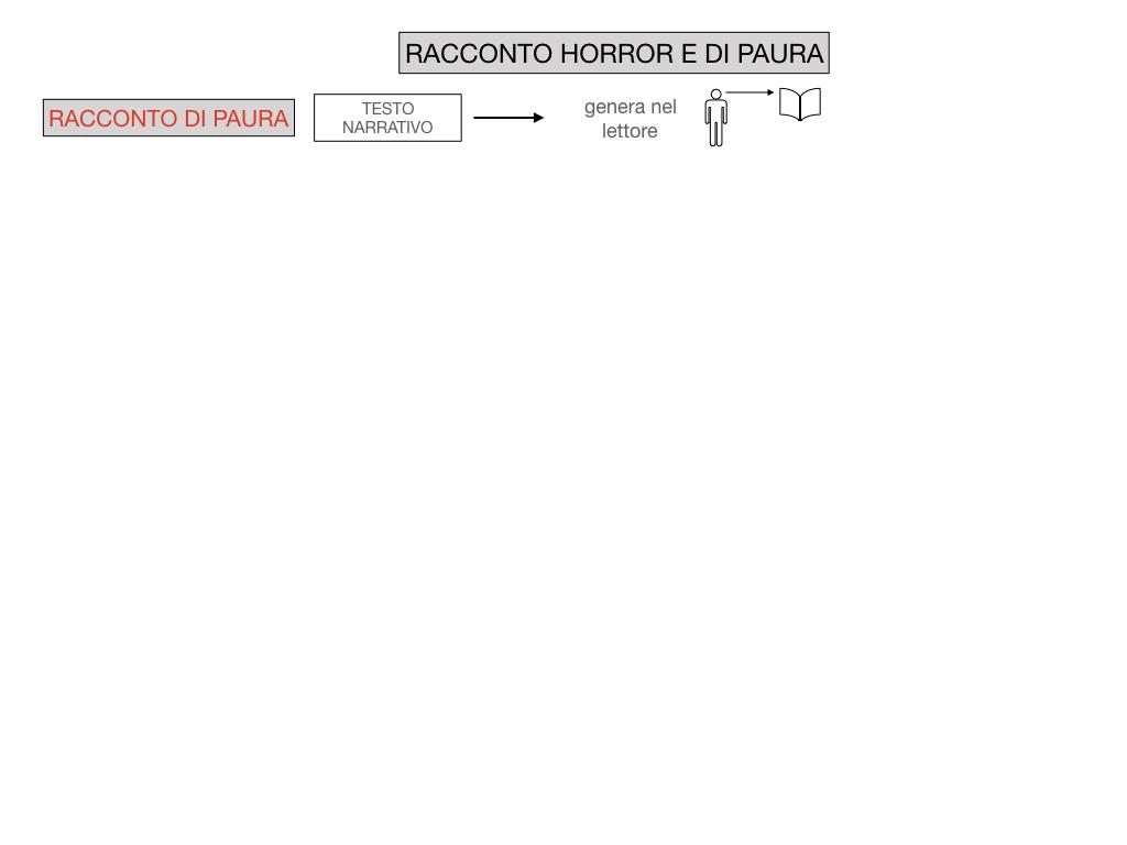 HORROR E PAURA_SIMULAZIONE.005