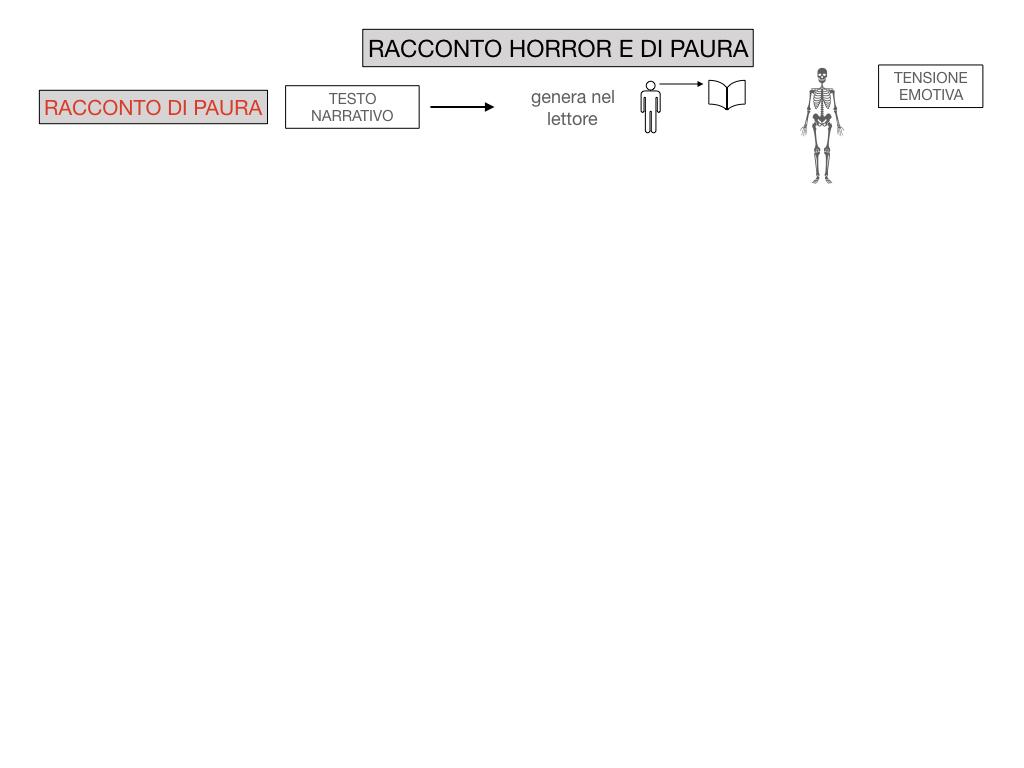 HORROR E PAURA_SIMULAZIONE.006