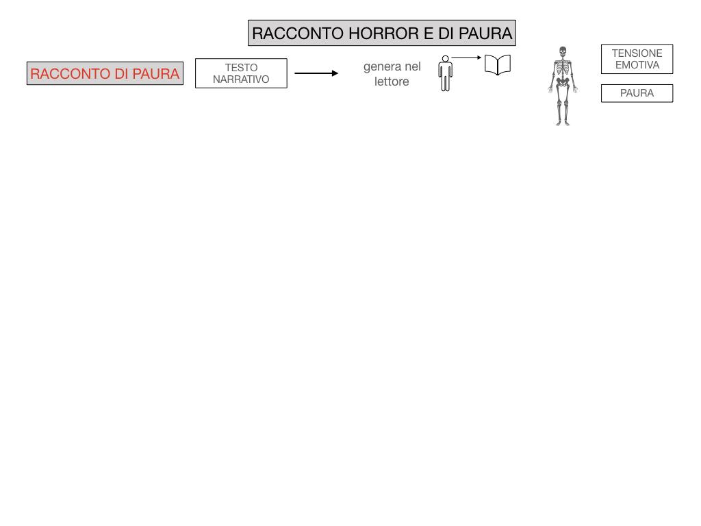 HORROR E PAURA_SIMULAZIONE.007