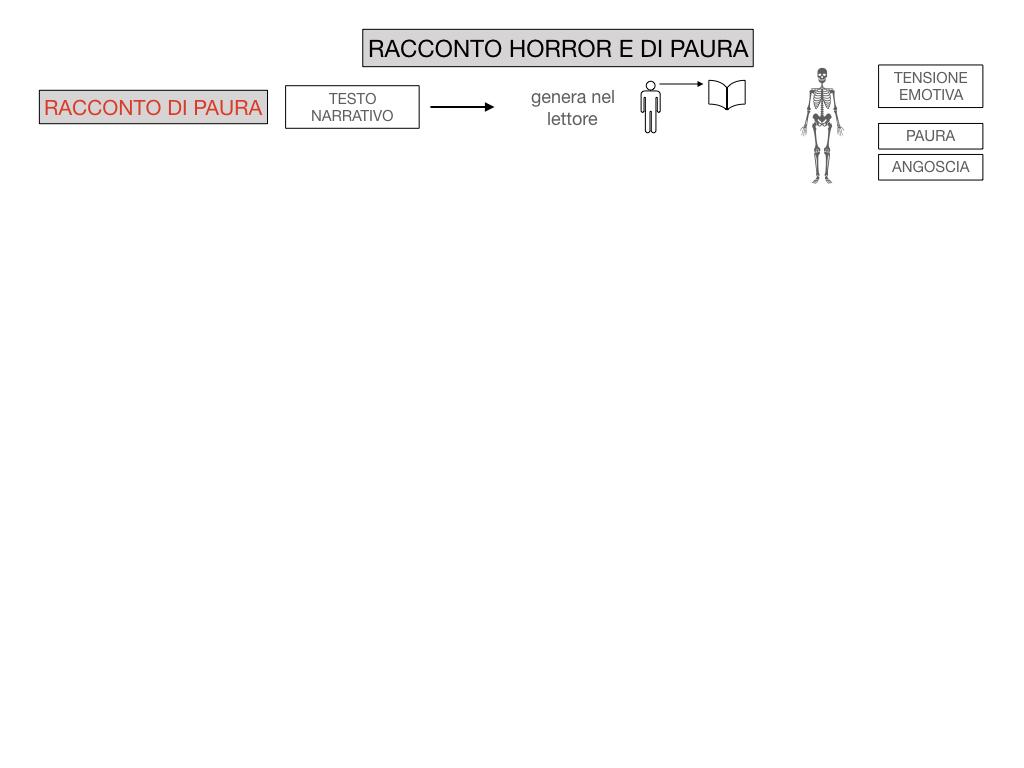 HORROR E PAURA_SIMULAZIONE.008