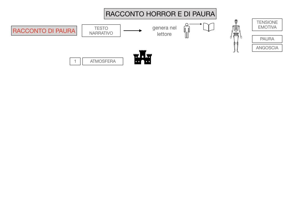 HORROR E PAURA_SIMULAZIONE.009