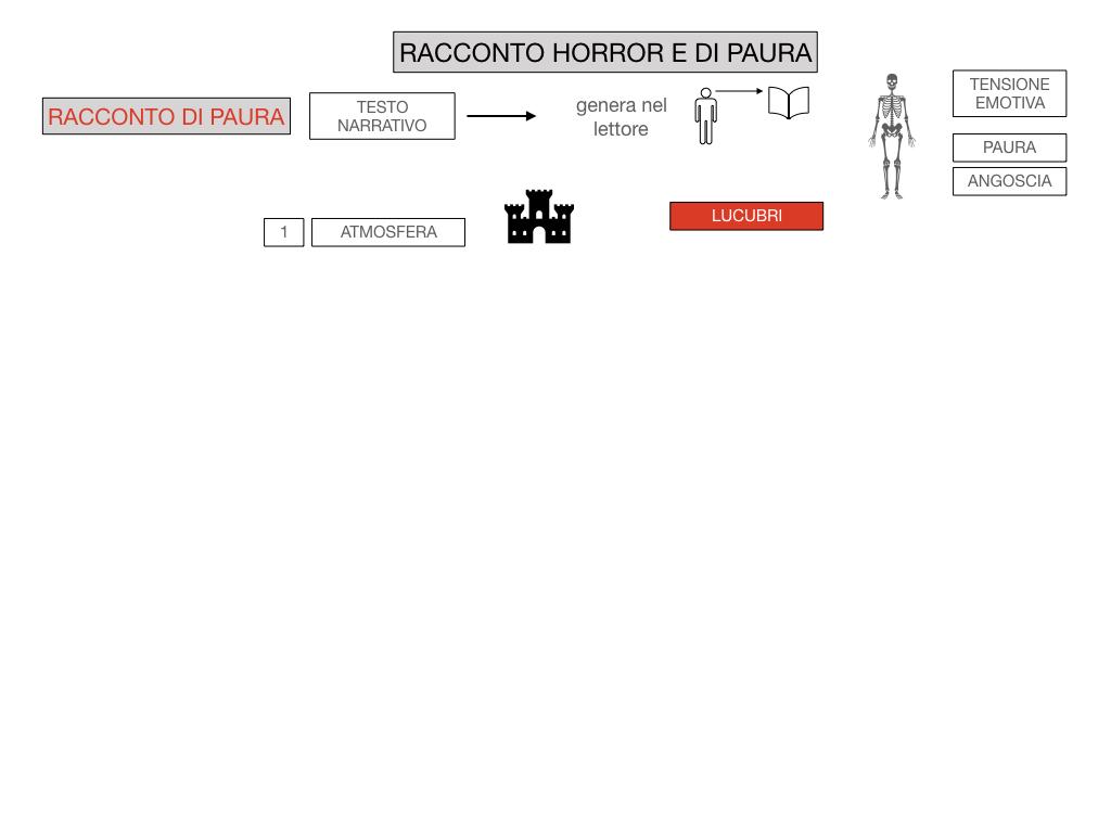 HORROR E PAURA_SIMULAZIONE.010