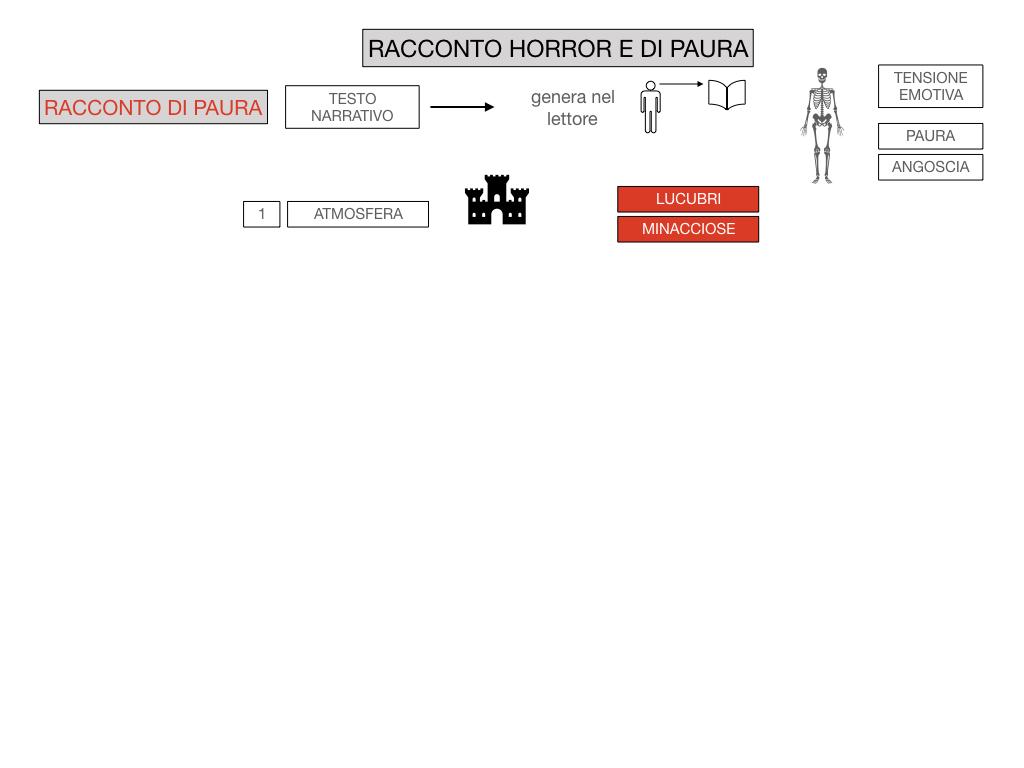HORROR E PAURA_SIMULAZIONE.011
