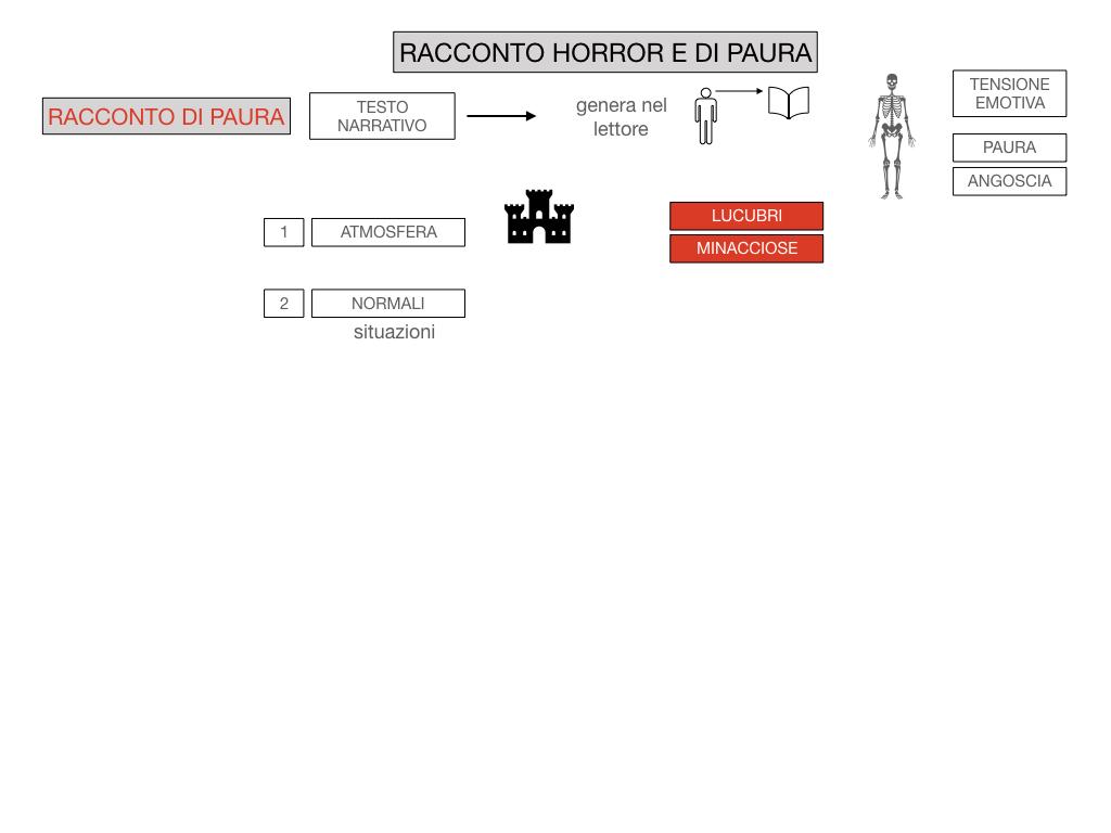 HORROR E PAURA_SIMULAZIONE.012
