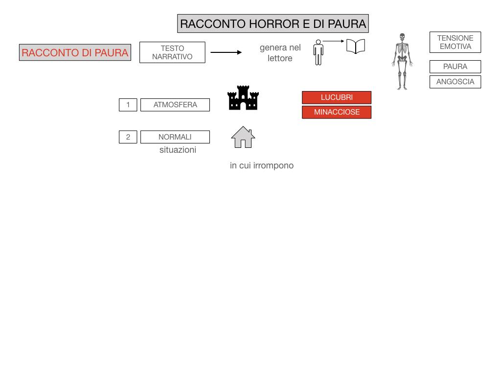 HORROR E PAURA_SIMULAZIONE.013