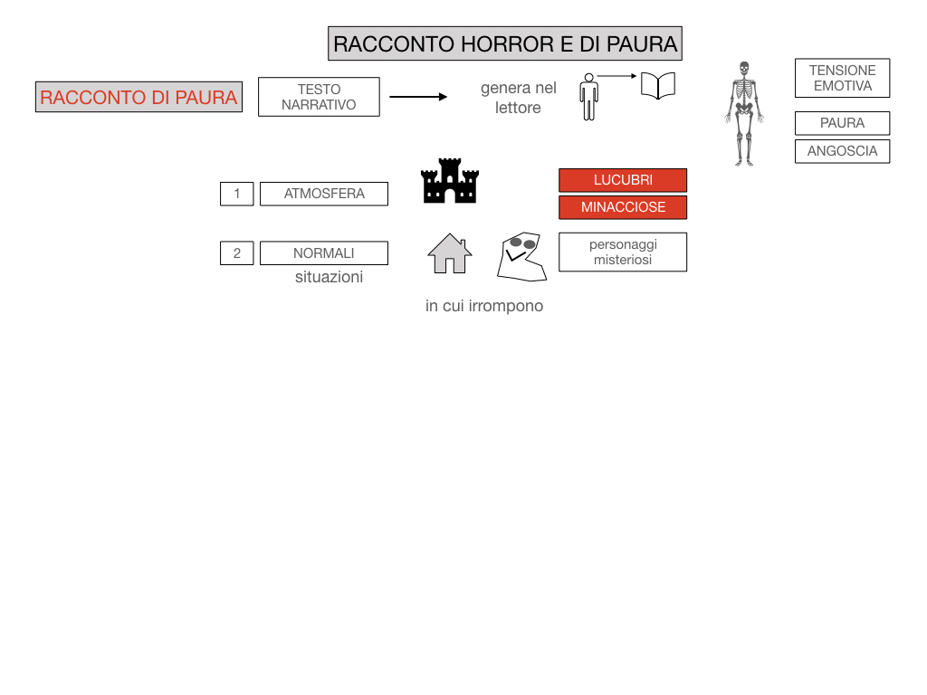 HORROR E PAURA_SIMULAZIONE.014