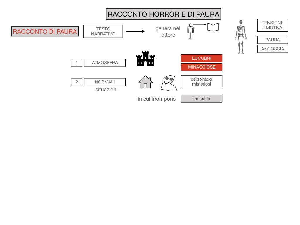 HORROR E PAURA_SIMULAZIONE.015