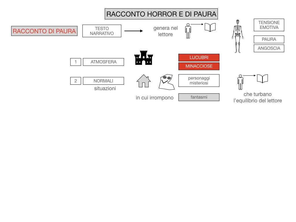 HORROR E PAURA_SIMULAZIONE.016
