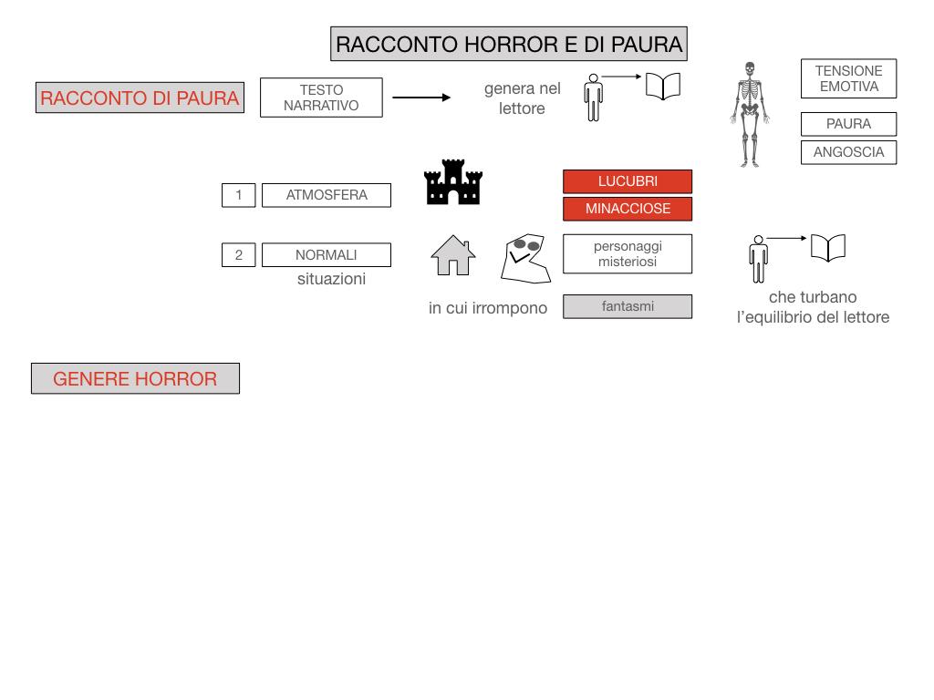 HORROR E PAURA_SIMULAZIONE.017