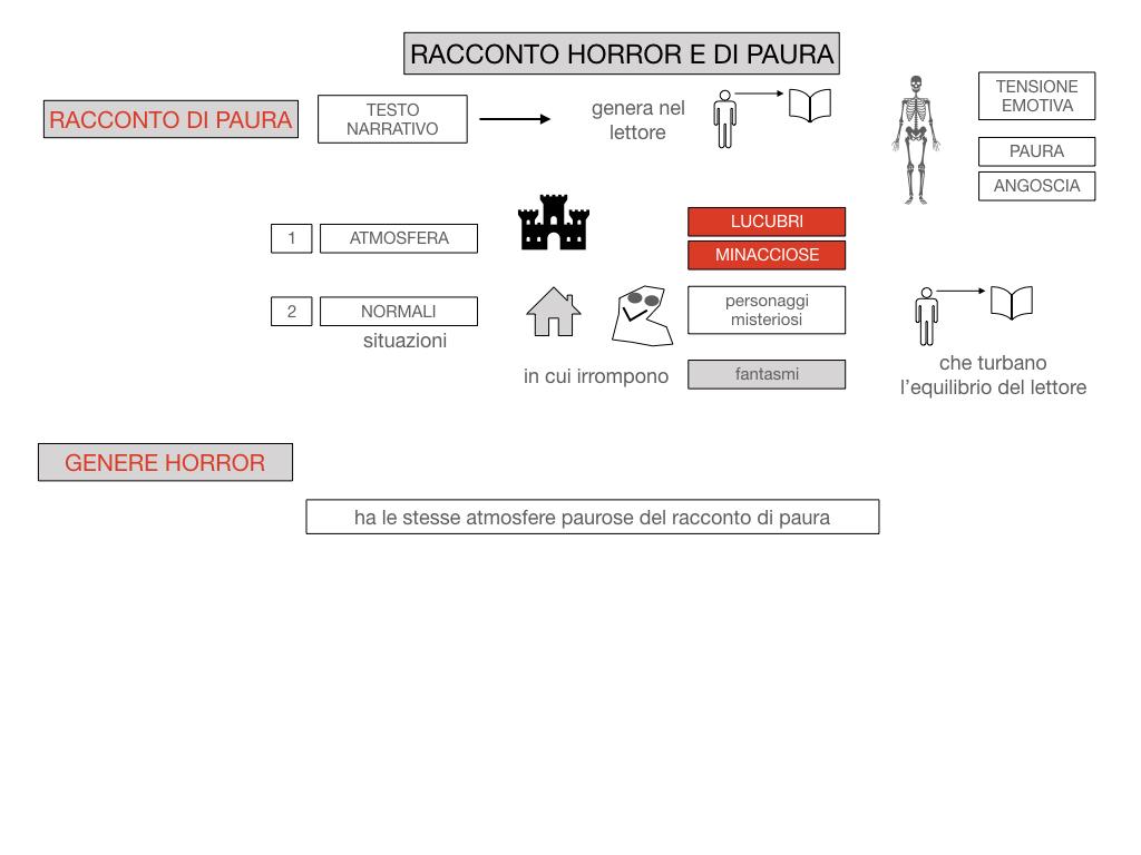 HORROR E PAURA_SIMULAZIONE.018