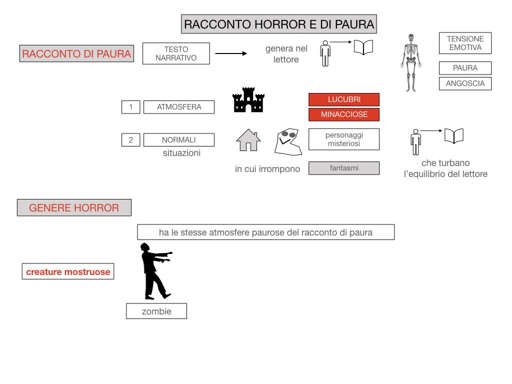 HORROR E PAURA_SIMULAZIONE.019